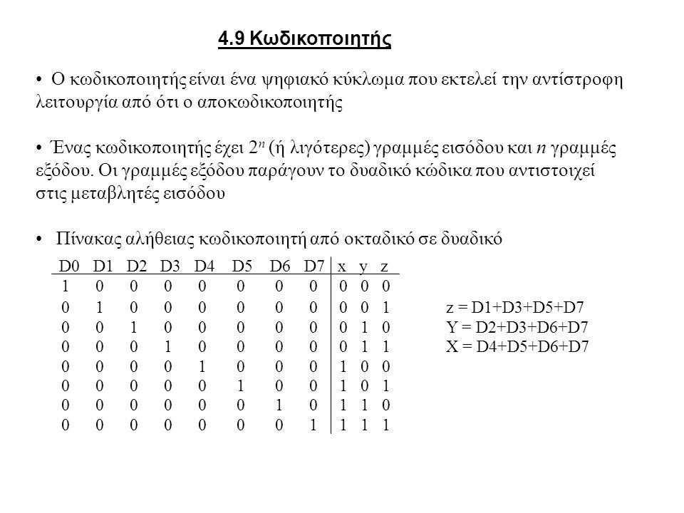 4.9 Κωδικοποιητής Ο κωδικοποιητής είναι ένα ψηφιακό κύκλωμα που εκτελεί την αντίστροφη λειτουργία από ότι ο αποκωδικοποιητής Ένας κωδικοποιητής έχει 2