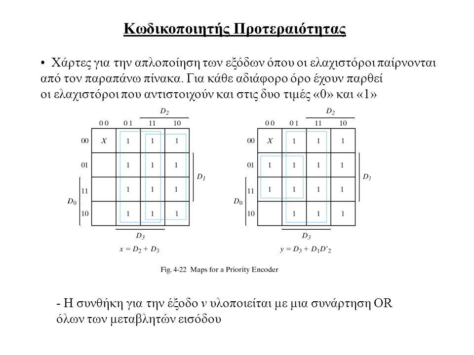 Κωδικοποιητής Προτεραιότητας Χάρτες για την απλοποίηση των εξόδων όπου οι ελαχιστόροι παίρνονται από τον παραπάνω πίνακα. Για κάθε αδιάφορο όρο έχουν