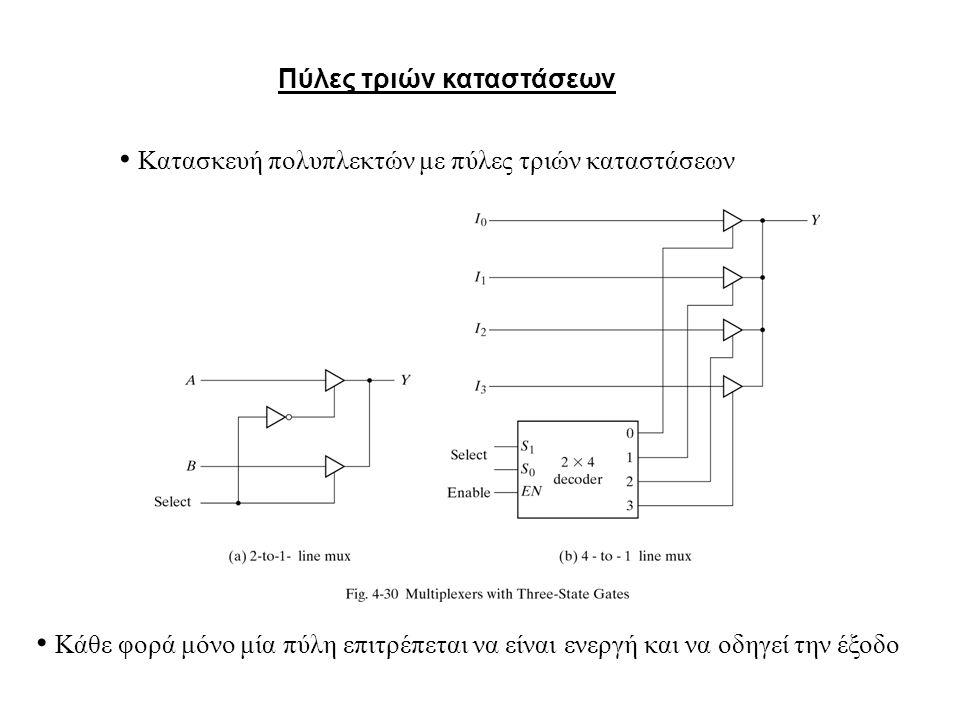 Πύλες τριών καταστάσεων Κατασκευή πολυπλεκτών με πύλες τριών καταστάσεων Κάθε φορά μόνο μία πύλη επιτρέπεται να είναι ενεργή και να οδηγεί την έξοδο