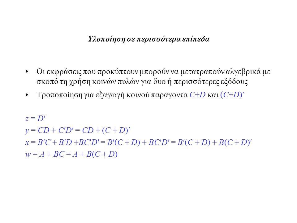 Υλοποίηση σε περισσότερα επίπεδα Οι εκφράσεις που προκύπτουν μπορούν να μετατραπούν αλγεβρικά με σκοπό τη χρήση κοινών πυλών για δυο ή περισσότερες εξ