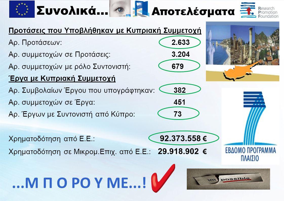 Προτάσεις που Υποβλήθηκαν με Κυπριακή Συμμετοχή Αρ.