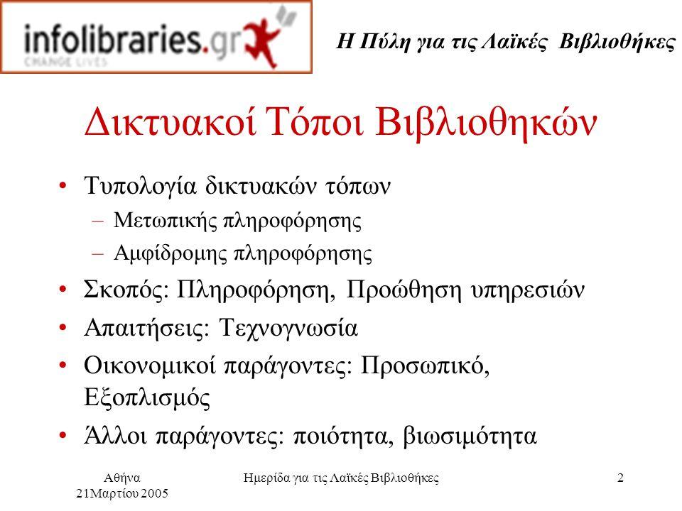 Η Πύλη για τις Λαϊκές Βιβλιοθήκες Αθήνα 21Μαρτίου 2005 Ημερίδα για τις Λαϊκές Βιβλιοθήκες Υπηρεσίες και περιεχόμενο Υπηρεσίες Φιλοξενίας Δικτυακών Τόπων Κατευθυντήριες Υπηρεσίες –Πρόσβαση στις Λαϊκές Βιβλιοθήκες Πρόσβαση ανά περιφέρεια Γραφική γεωγραφική πρόσβαση Αλφαβητική πρόσβαση Πρόσβαση ανά διοικητικό τύπο Αναζήτηση βιβλιοθηκών –Πρόσβαση σε άλλες ελληνικές βιβλιοθήκες