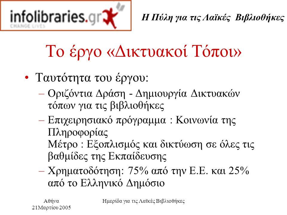 Η Πύλη για τις Λαϊκές Βιβλιοθήκες Αθήνα 21Μαρτίου 2005 Ημερίδα για τις Λαϊκές Βιβλιοθήκες Το έργο «Δικτυακοί Τόποι» Ταυτότητα του έργου: –Οριζόντια Δράση - Δημιουργία Δικτυακών τόπων για τις βιβλιοθήκες –Επιχειρησιακό πρόγραμμα : Κοινωνία της Πληροφορίας Μέτρο : Εξοπλισμός και δικτύωση σε όλες τις βαθμίδες της Εκπαίδευσης –Χρηματοδότηση: 75% από την Ε.Ε.