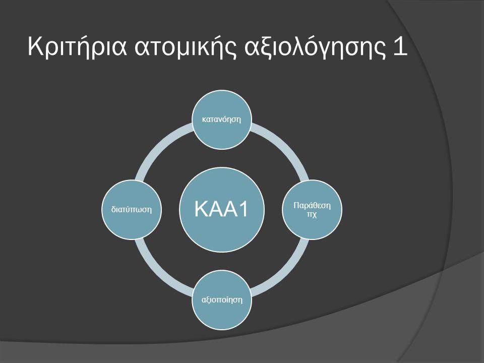Κριτήρια ατομικής αξιολόγησης 1 ΚΑΑ1 κατανόηση Παράθεση πχ αξιοποίησηδιατύπωση