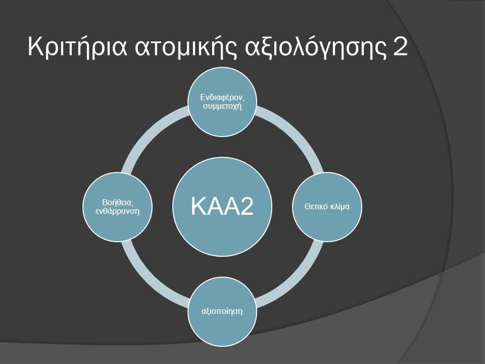 Κριτήρια ατομικής αξιολόγησης 2 ΚΑΑ2 Ενδιαφέρον, συμμετοχή Θετικό κλίμααξιοποίηση Βοήθεια, ενθάρρυνση