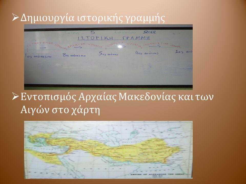  Δημιουργία ιστορικής γραμμής  Εντοπισμός Αρχαίας Μακεδονίας και των Αιγών στο χάρτη