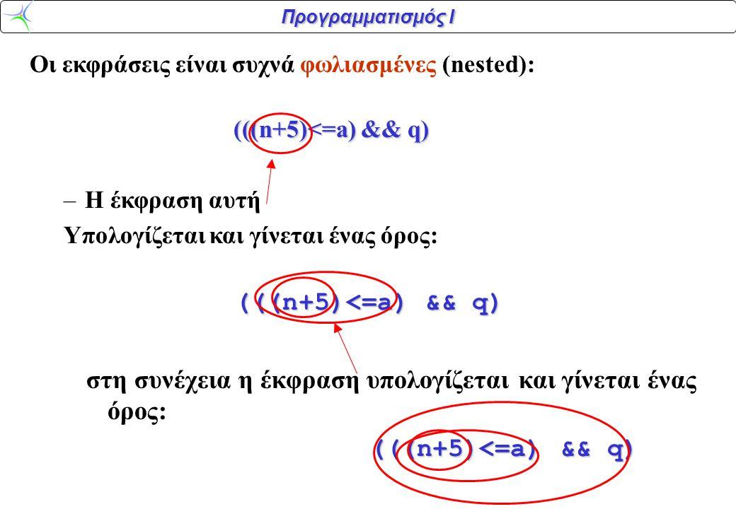 Προγραμματισμός Ι Οι εκφράσεις είναι συχνά φωλιασμένες (nested): (((n+5)<=a) && q) –H έκφραση αυτή Υπολογίζεται και γίνεται ένας όρος: (((n+5)<=a) &&