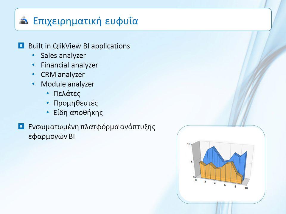 Επιχειρηματική ευφυΐα  Built in QlikView BI applications Sales analyzer Financial analyzer CRM analyzer Module analyzer Πελάτες Προμηθευτές Είδη αποθήκης  Ενσωματωμένη πλατφόρμα ανάπτυξης εφαρμογών BI