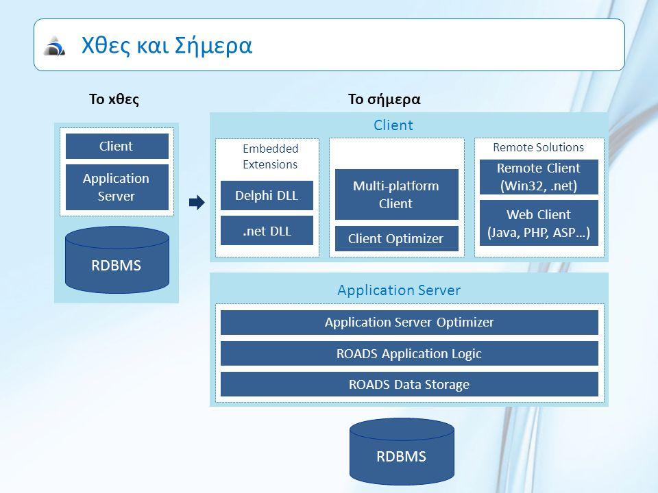 Ανεξαρτησία από βάσεις δεδομένων DB2/400 Aνάλυση εγκατεστημένης βάσης Altec Software