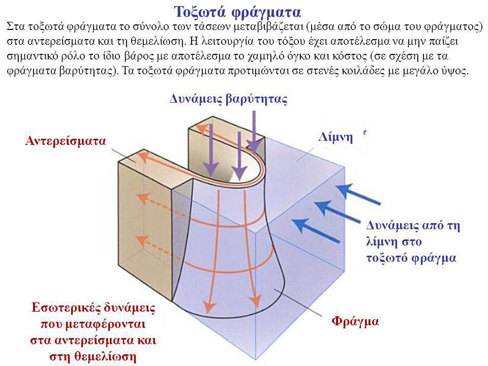 Τοξωτά φράγματα Στα τοξωτά φράγματα το σύνολο των τάσεων μεταβιβάζεται (μέσα από το σώμα του φράγματος) στα αντερείσματα και τη θεμελίωση.