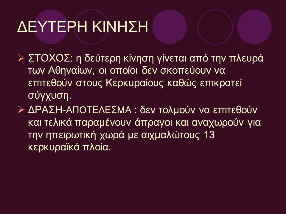 ΤΡΙΤΗ ΚΙΝΗΣΗ  ΣΤΟΧΟΣ: η τρίτη κίνηση, από τους Αθηναίους, δεν αποσκοπεί σε επίθεση εναντίον των Κερκυραίων λόγω της σύγχυσης και του φόβου που επικρατεί.