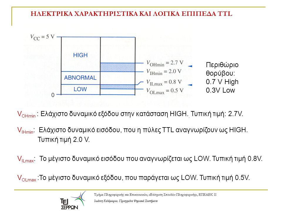 ΗΛΕΚΤΡΙΚΑ ΧΑΡΑΚΤΗΡΙΣΤΙΚΑ ΚΑΙ ΛΟΓΙΚΑ ΕΠΙΠΕΔΑ TTL V OHmin : Ελάχιστο δυναμικό εξόδου στην κατάσταση HIGH..