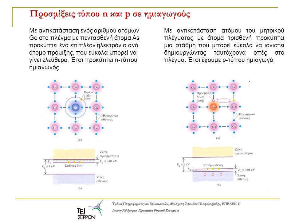 Προσμίξεις τύπου n και p σε ημιαγωγούς Με αντικατάσταση ενός αριθμού ατόμων Ge στο πλέγμα με πεντασθενή άτομα As προκύπτει ένα επιπλέον ηλεκτρόνιο ανά άτομο πρόμιξης, που εύκολα μπορεί να γίνει ελεύθερο.