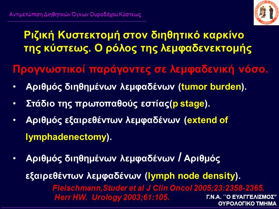 Ριζική Κυστεκτομή στον διηθητικό καρκίνο της κύστεως.