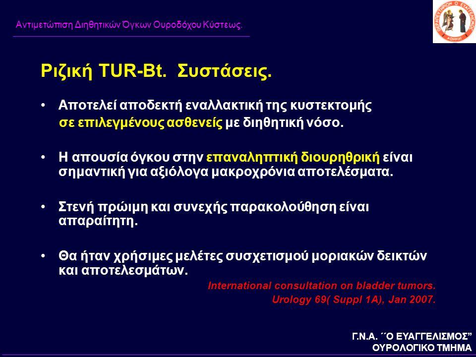 Ριζική TUR-Bt.Συστάσεις.