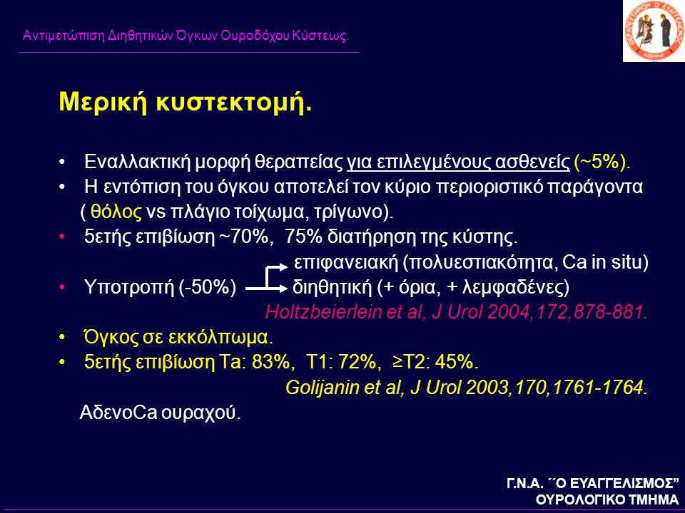 Μερική κυστεκτομή.Γ.Ν.Α.