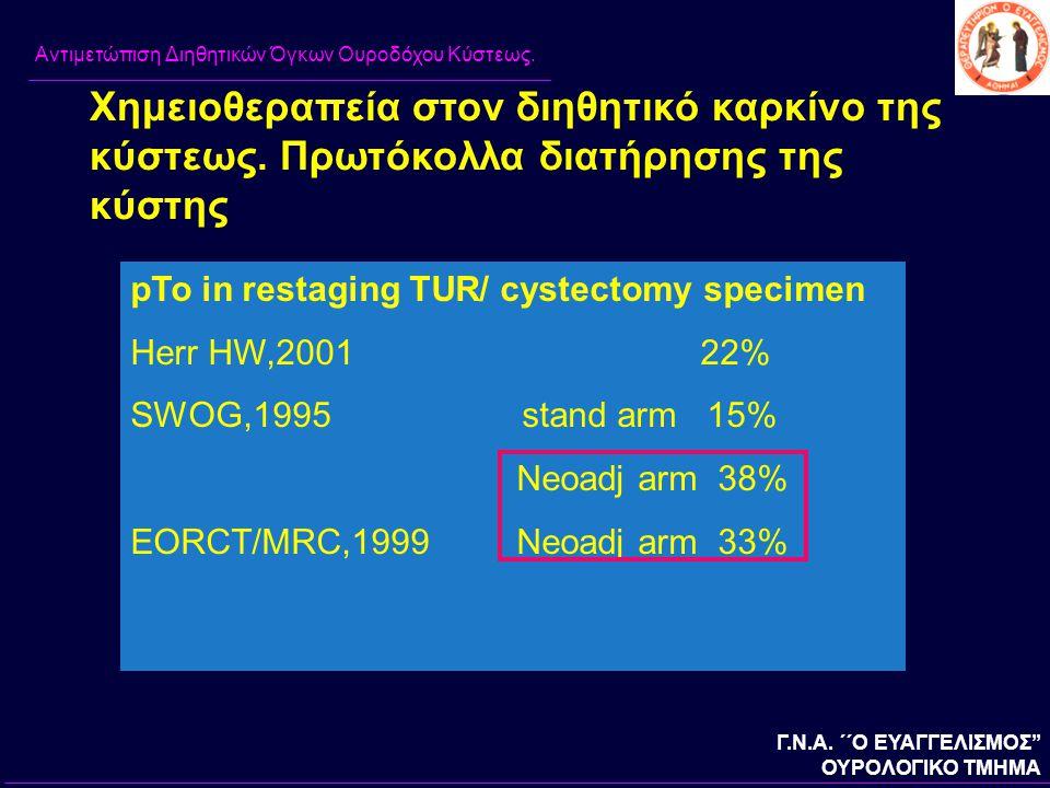 Αντιμετώπιση Διηθητικών Όγκων Ουροδόχου Κύστεως.Χημειοθεραπεία στον διηθητικό καρκίνο της κύστεως.