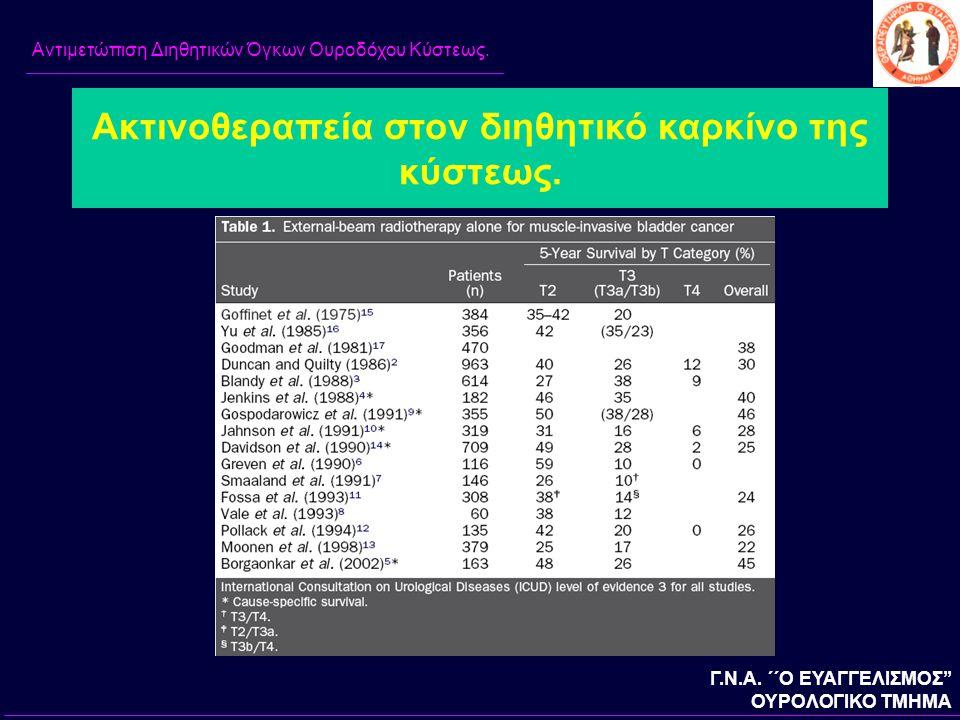 Αντιμετώπιση Διηθητικών Όγκων Ουροδόχου Κύστεως.Ακτινοθεραπεία στον διηθητικό καρκίνο της κύστεως.