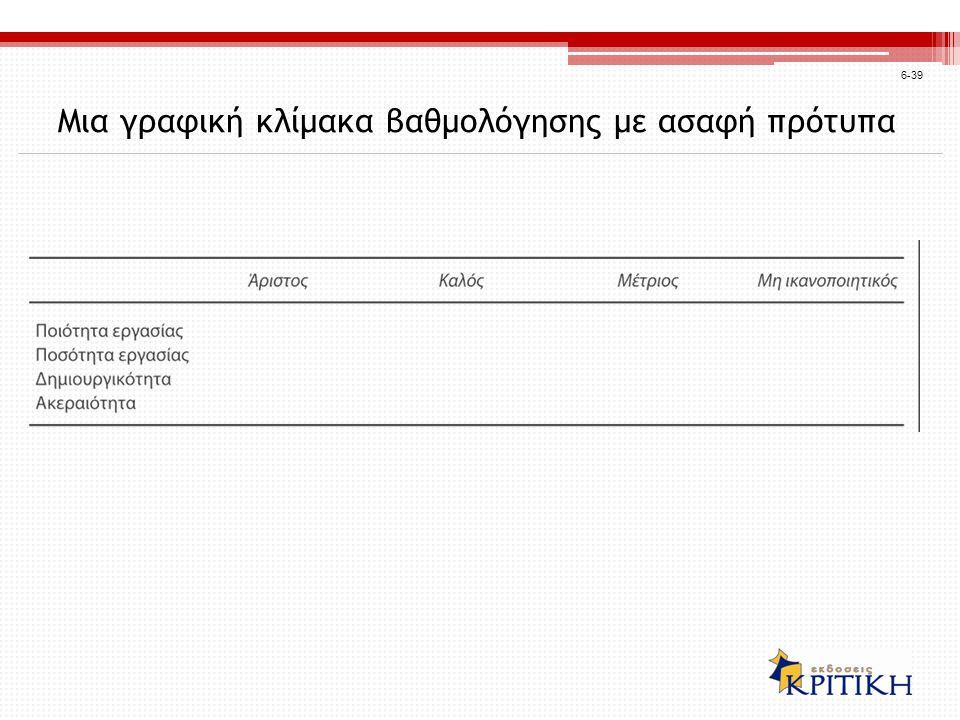 6-39 Μια γραφική κλίμακα βαθμολόγησης με ασαφή πρότυπα