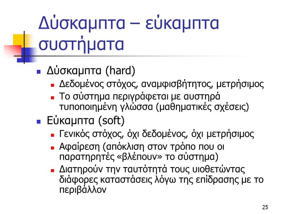 25 Δύσκαμπτα – εύκαμπτα συστήματα Δύσκαμπτα (hard) Δεδομένος στόχος, αναμφισβήτητος, μετρήσιμος Το σύστημα περιγράφεται με αυστηρά τυποποιημένη γλώσσα (μαθηματικές σχέσεις) Εύκαμπτα (soft) Γενικός στόχος, όχι δεδομένος, όχι μετρήσιμος Αφαίρεση (απόκλιση στον τρόπο που οι παρατηρητές «βλέπουν» το σύστημα) Διατηρούν την ταυτότητά τους υιοθετώντας διάφορες καταστάσεις λόγω της επίδρασης με το περιβάλλον