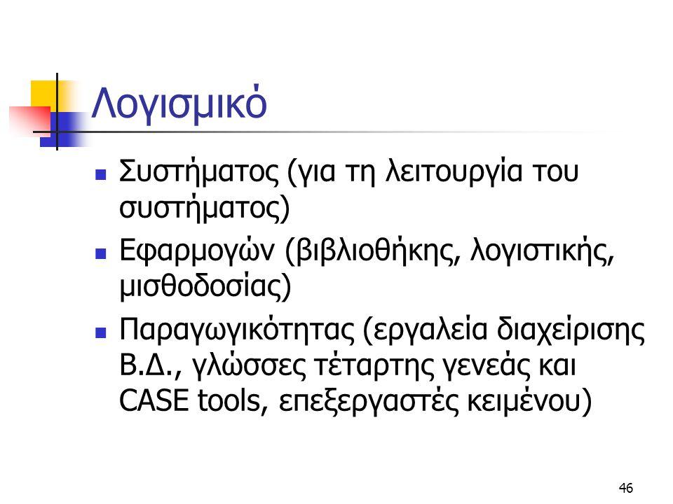 46 Λογισμικό Συστήματος (για τη λειτουργία του συστήματος) Εφαρμογών (βιβλιοθήκης, λογιστικής, μισθοδοσίας) Παραγωγικότητας (εργαλεία διαχείρισης Β.Δ., γλώσσες τέταρτης γενεάς και CASE tools, επεξεργαστές κειμένου)