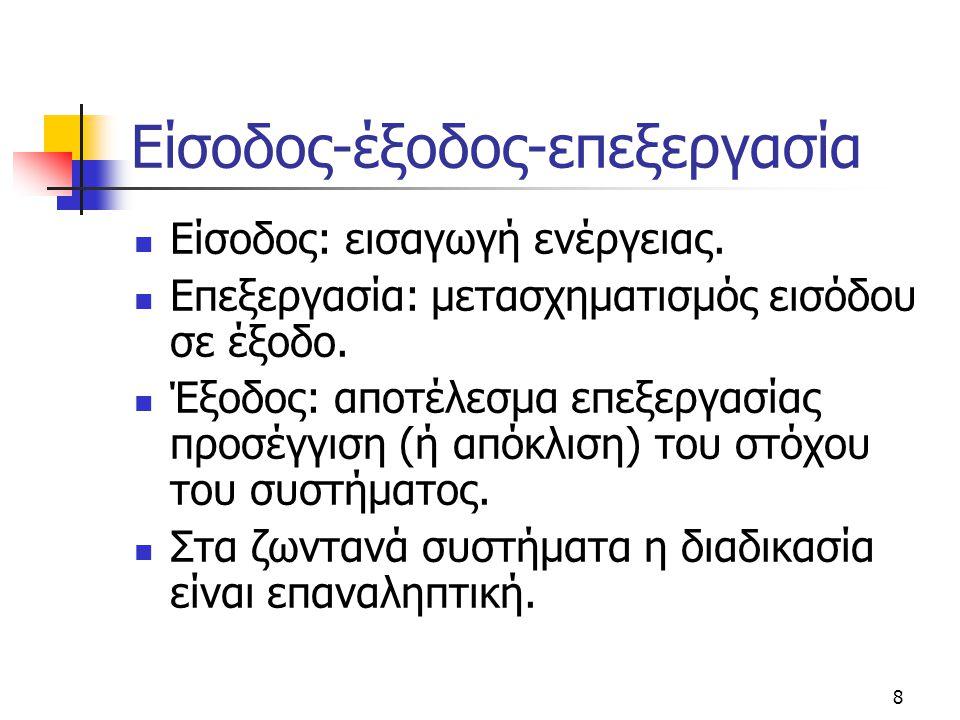 8 Είσοδος-έξοδος-επεξεργασία Είσοδος: εισαγωγή ενέργειας.