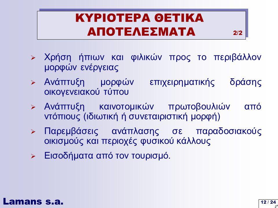 Lamans s.a. 12 / 24  Χρήση ήπιων και φιλικών προς το περιβάλλον μορφών ενέργειας  Ανάπτυξη μορφών επιχειρηματικής δράσης οικογενειακού τύπου  Ανάπτ