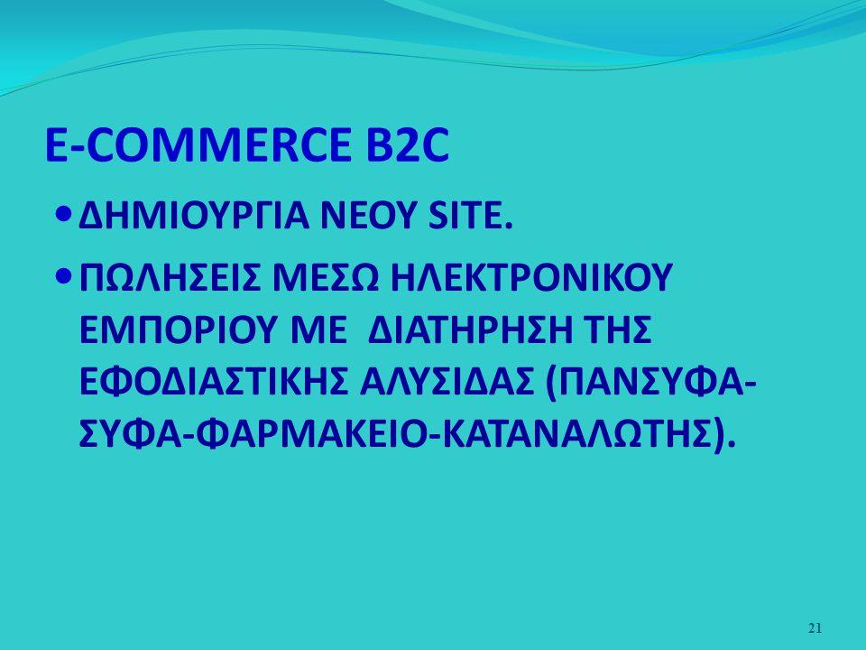 E-COMMERCE B2C ΔΗΜΙΟΥΡΓΙΑ ΝΕΟΥ SITE.