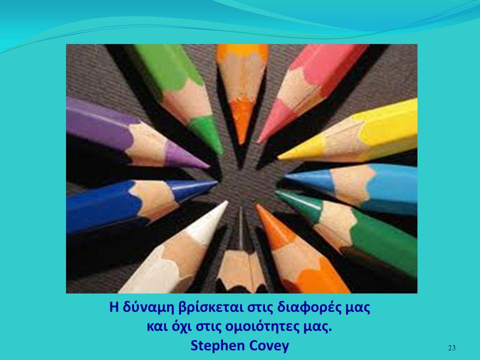 23 Η δύναμη βρίσκεται στις διαφορές μας και όχι στις ομοιότητες μας. Stephen Covey