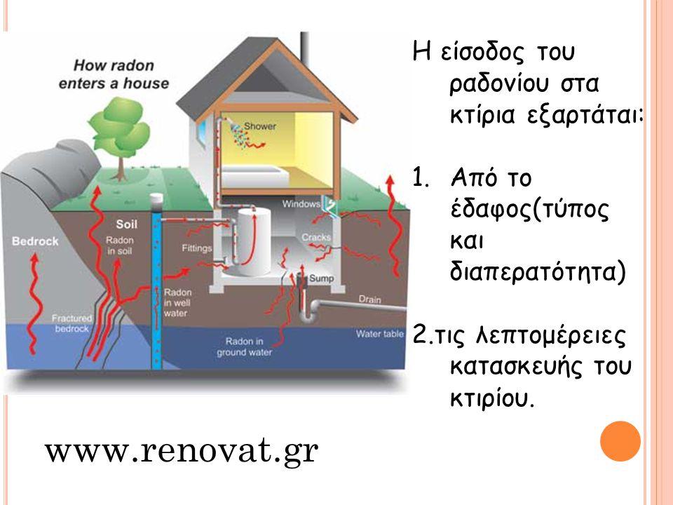 www.renovat.gr Η είσοδος του ραδονίου στα κτίρια εξαρτάται: 1.Από το έδαφος(τύπος και διαπερατότητα) 2.τις λεπτομέρειες κατασκευής του κτιρίου.