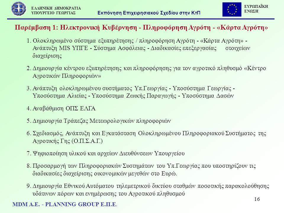 16 Παρέμβαση 1: Ηλεκτρονική Κυβέρνηση - Πληροφόρηση Αγρότη - «Κάρτα Αγρότη» 1. Ολοκληρωμένο σύστημα εξυπηρέτησης / πληροφόρηση Αγρότη - «Κάρτα Αγρότη»