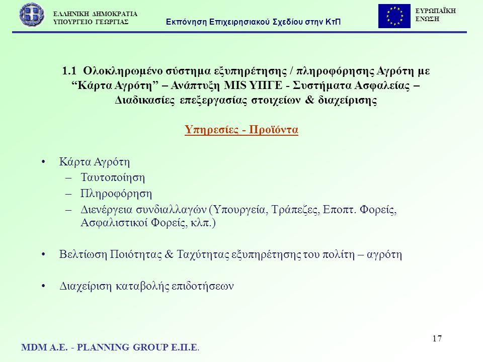 """17 1.1 Ολοκληρωμένο σύστημα εξυπηρέτησης / πληροφόρησης Αγρότη με """"Κάρτα Αγρότη"""" – Ανάπτυξη MIS ΥΠΓΕ - Συστήματα Ασφαλείας – Διαδικασίες επεξεργασίας"""