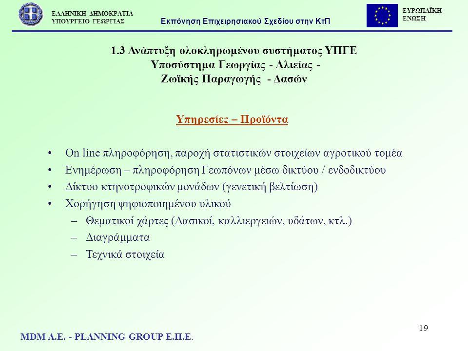 19 1.3 Ανάπτυξη ολοκληρωμένου συστήματος ΥΠΓΕ Υποσύστημα Γεωργίας - Αλιείας - Ζωϊκής Παραγωγής - Δασών Υπηρεσίες – Προϊόντα On line πληροφόρηση, παροχ