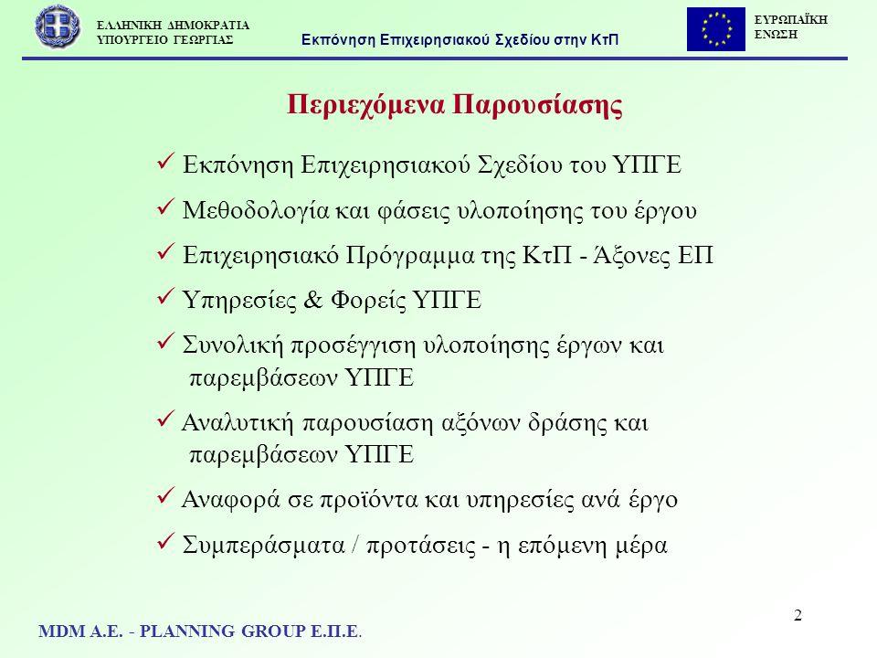 3 Το Έργο της Εκπόνησης του Επιχειρησιακού Σχεδίου του Υπουργείου Γεωργίας Σκοπός υλοποίησης του έργου για το Φορέα :  οργανωμένη καταγραφή αναγκών και έργων των Υπηρεσιών και των Φορέων του Υπουργείου  τεκμηριωμένη συσχέτιση έργων με χαρακτηριστικά Ε.Π.ΚτΠ  επιτυχής ένταξη και χρηματοδότηση έργων Υπουργείου Γεωργίας  ωρίμανση παρεμβάσεων και έργων Υπουργείου Γεωργίας  υποστήριξη σχεδιασμού δράσεων Γ'ΚΠΣ / ΚτΠ 2000-2006.