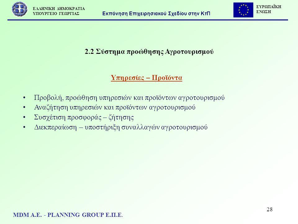 28 2.2 Σύστημα προώθησης Αγροτουρισμού Υπηρεσίες – Προϊόντα Προβολή, προώθηση υπηρεσιών και προϊόντων αγροτουρισμού Αναζήτηση υπηρεσιών και προϊόντων