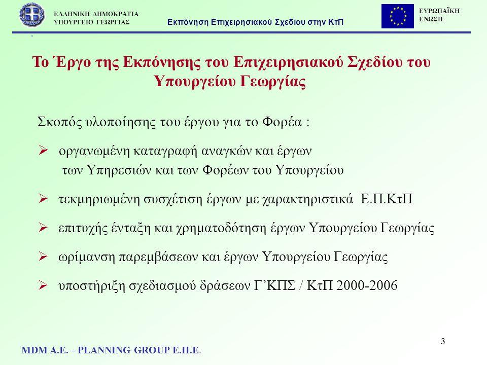 3 Το Έργο της Εκπόνησης του Επιχειρησιακού Σχεδίου του Υπουργείου Γεωργίας Σκοπός υλοποίησης του έργου για το Φορέα :  οργανωμένη καταγραφή αναγκών κ