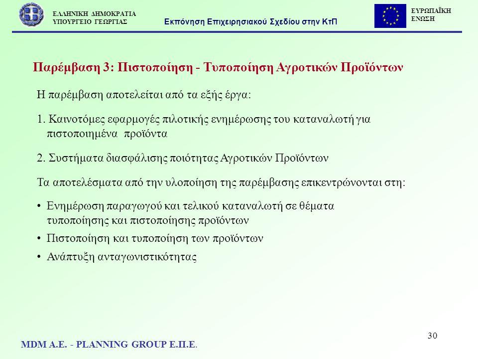 30 Παρέμβαση 3: Πιστοποίηση - Τυποποίηση Αγροτικών Προϊόντων Η παρέμβαση αποτελείται από τα εξής έργα: 1. Καινοτόμες εφαρμογές πιλοτικής ενημέρωσης το
