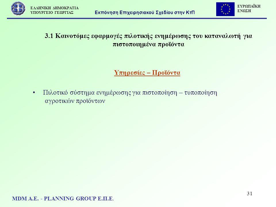 31 3.1 Καινοτόμες εφαρμογές πιλοτικής ενημέρωσης του καταναλωτή για πιστοποιημένα προϊόντα Υπηρεσίες – Προϊόντα Πιλοτικό σύστημα ενημέρωσης για πιστοπ