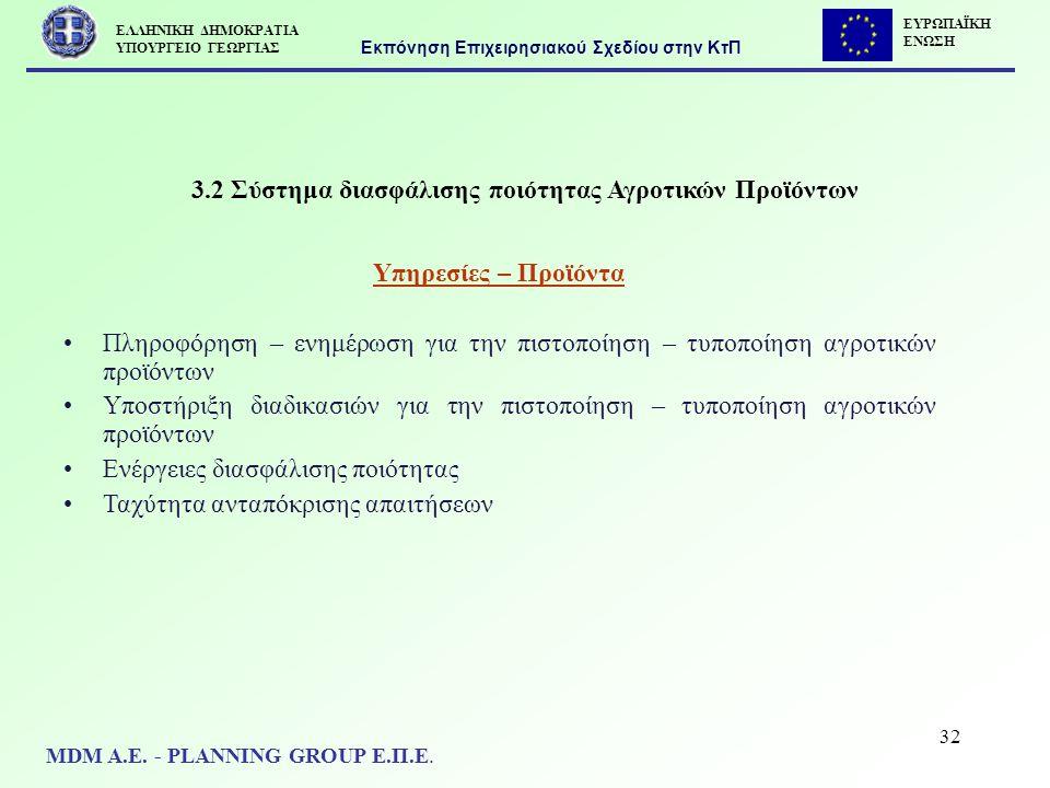 32 3.2 Σύστημα διασφάλισης ποιότητας Αγροτικών Προϊόντων Υπηρεσίες – Προϊόντα Πληροφόρηση – ενημέρωση για την πιστοποίηση – τυποποίηση αγροτικών προϊό