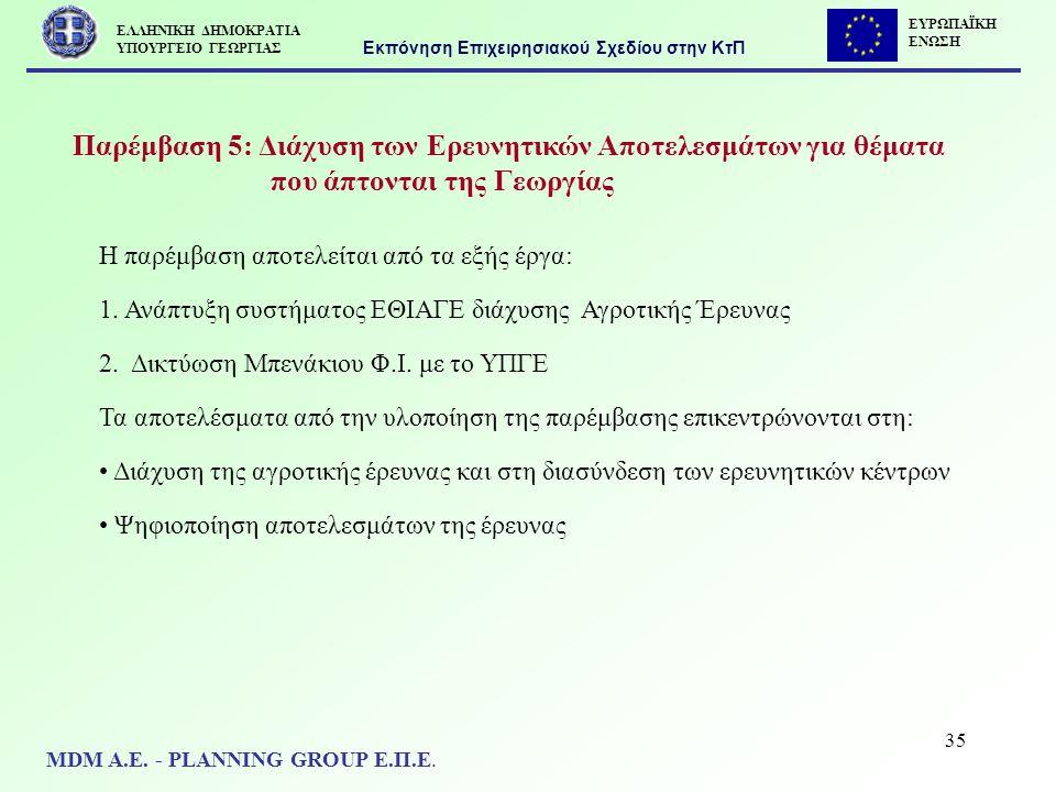 35 Παρέμβαση 5: Διάχυση των Ερευνητικών Αποτελεσμάτων για θέματα που άπτονται της Γεωργίας Η παρέμβαση αποτελείται από τα εξής έργα: 1. Ανάπτυξη συστή