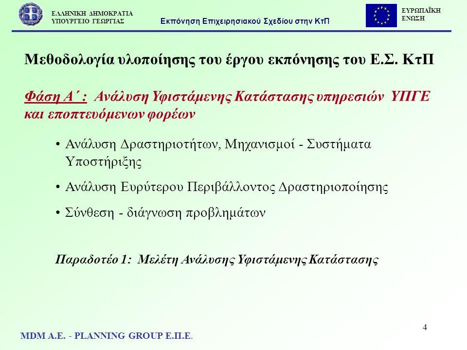 4 Μεθοδολογία υλοποίησης του έργου εκπόνησης του Ε.Σ. ΚτΠ Ανάλυση Δραστηριοτήτων, Μηχανισμοί - Συστήματα Υποστήριξης Ανάλυση Ευρύτερου Περιβάλλοντος Δ