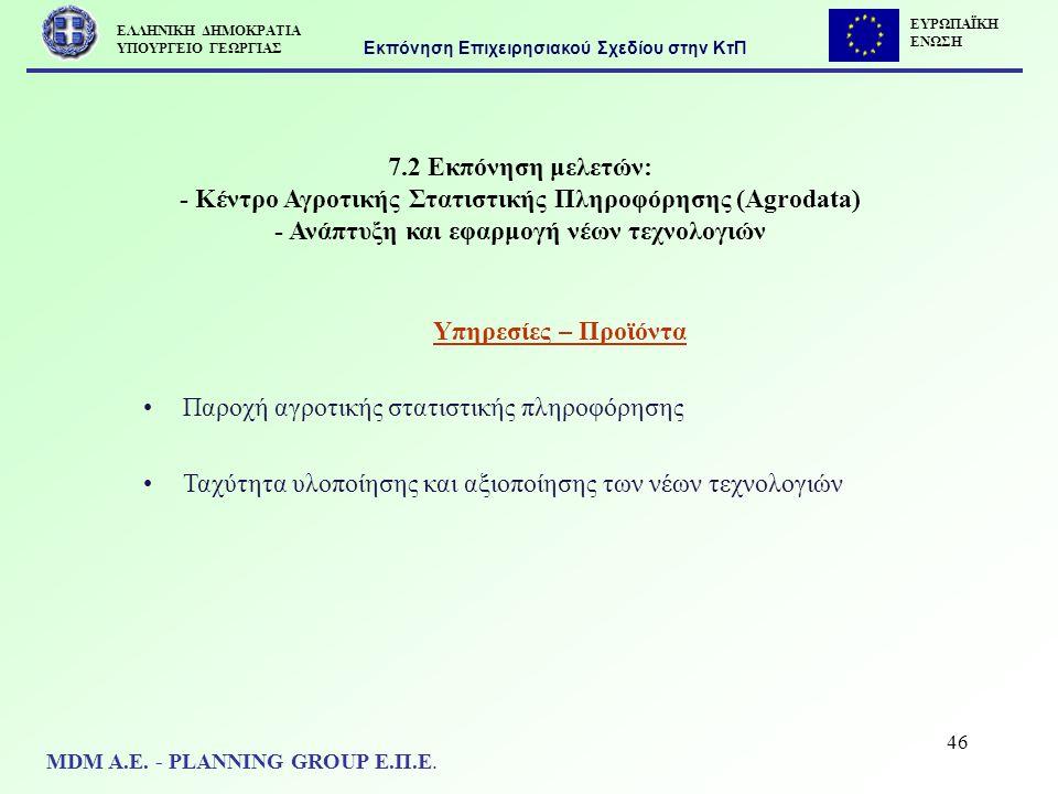 46 7.2 Εκπόνηση μελετών: - Κέντρο Αγροτικής Στατιστικής Πληροφόρησης (Agrodata) - Ανάπτυξη και εφαρμογή νέων τεχνολογιών Εκπόνηση Επιχειρησιακού Σχεδί