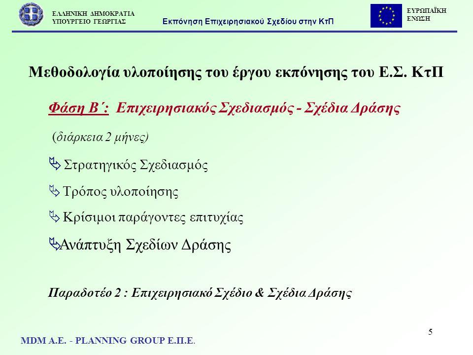 5 Φάση Β΄: Επιχειρησιακός Σχεδιασμός - Σχέδια Δράσης (διάρκεια 2 μήνες)  Στρατηγικός Σχεδιασμός  Τρόπος υλοποίησης  Κρίσιμοι παράγοντες επιτυχίας 