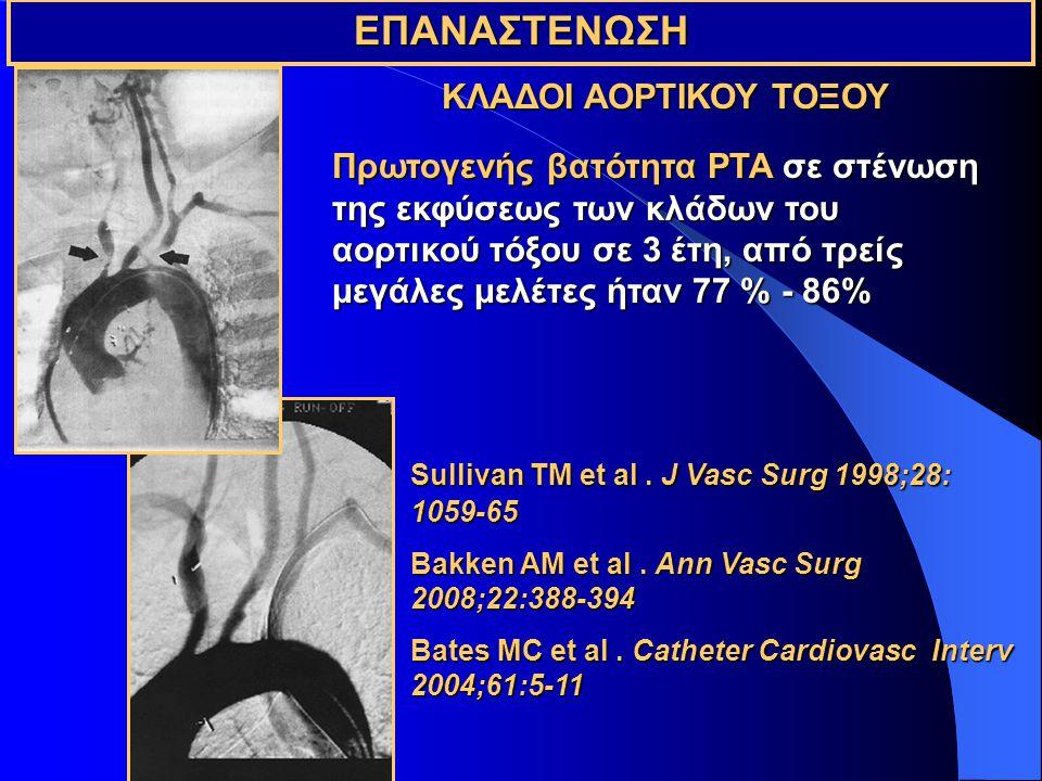 ΕΠΑΝΑΣΤΕΝΩΣΗ ΚΛΑΔΟΙ ΑΟΡΤΙΚΟΥ ΤΟΞΟΥ Sullivan TM et al.