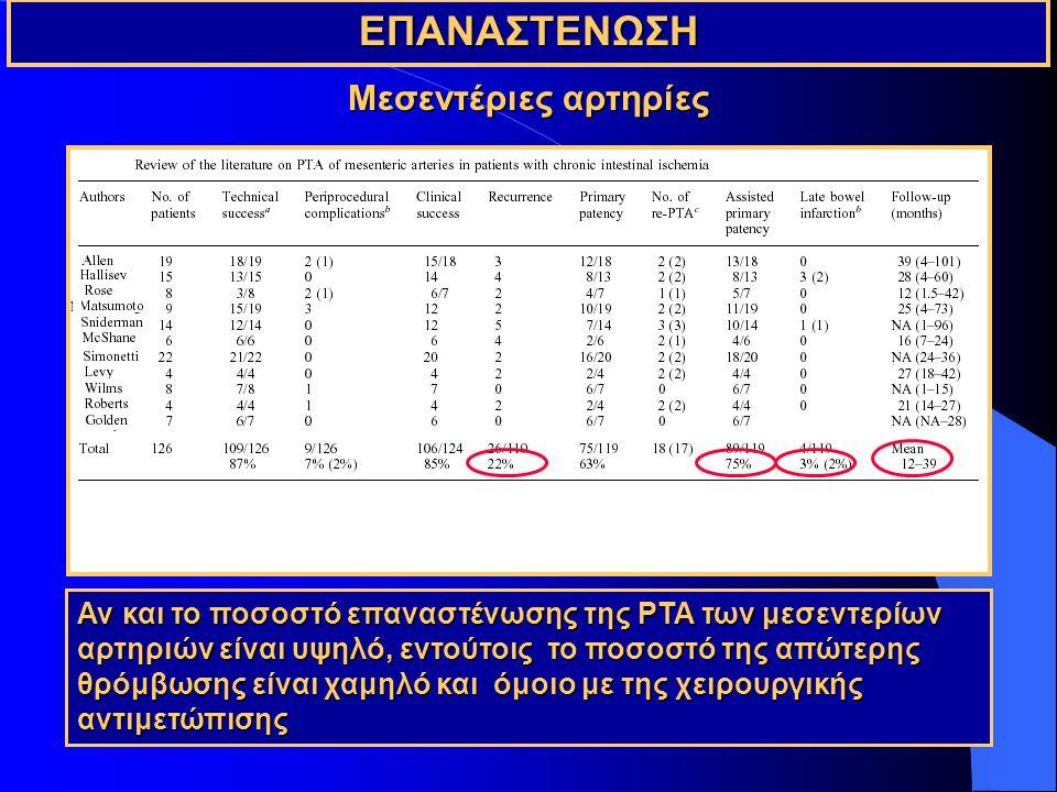ΕΠΑΝΑΣΤΕΝΩΣΗ Μεσεντέριες αρτηρίες Αν και το ποσοστό επαναστένωσης της PTA των μεσεντερίων αρτηριών είναι υψηλό, εντούτοις το ποσοστό της απώτερης θρόμβωσης είναι χαμηλό και όμοιο με της χειρουργικής αντιμετώπισης