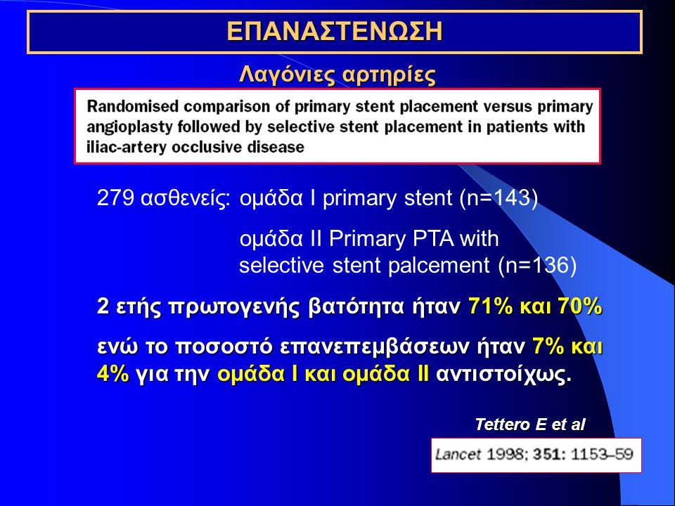 ΕΠΑΝΑΣΤΕΝΩΣΗ Tettero E et al 279 ασθενείς: ομάδα Ι primary stent (n=143) ομάδα ΙΙ Primary PTA with selective stent palcement (n=136) 2 ετής πρωτογενής βατότητα ήταν 71% και 70% ενώ το ποσοστό επανεπεμβάσεων ήταν 7% και 4% για την ομάδα Ι και ομάδα ΙΙ αντιστοίχως.