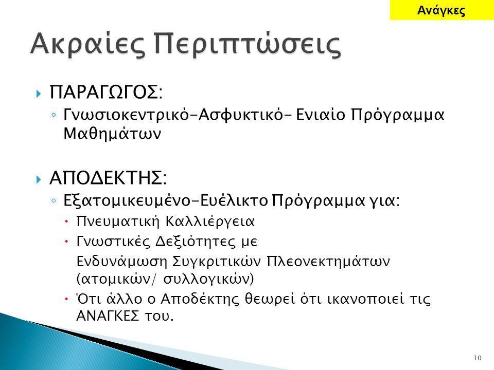  ΠΑΡΑΓΩΓΟΣ: ◦ Γνωσιοκεντρικό-Ασφυκτικό- Ενιαίο Πρόγραμμα Μαθημάτων  ΑΠΟΔΕΚΤΗΣ: ◦ Εξατομικευμένο-Ευέλικτο Πρόγραμμα για:  Πνευματική Καλλιέργεια  Γνωστικές Δεξιότητες με Ενδυνάμωση Συγκριτικών Πλεονεκτημάτων (ατομικών/ συλλογικών)  Ότι άλλο ο Αποδέκτης θεωρεί ότι ικανοποιεί τις ΑΝΑΓΚΕΣ του.