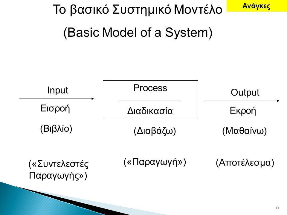 Το βασικό Συστημικό Μοντέλο (Basic Model of a System) Input Εισροή Process Διαδικασία Output Εκροή («Συντελεστές Παραγωγής») («Παραγωγή») (Αποτέλεσμα) 11 Ανάγκες (Βιβλίο) (Διαβάζω)(Μαθαίνω)
