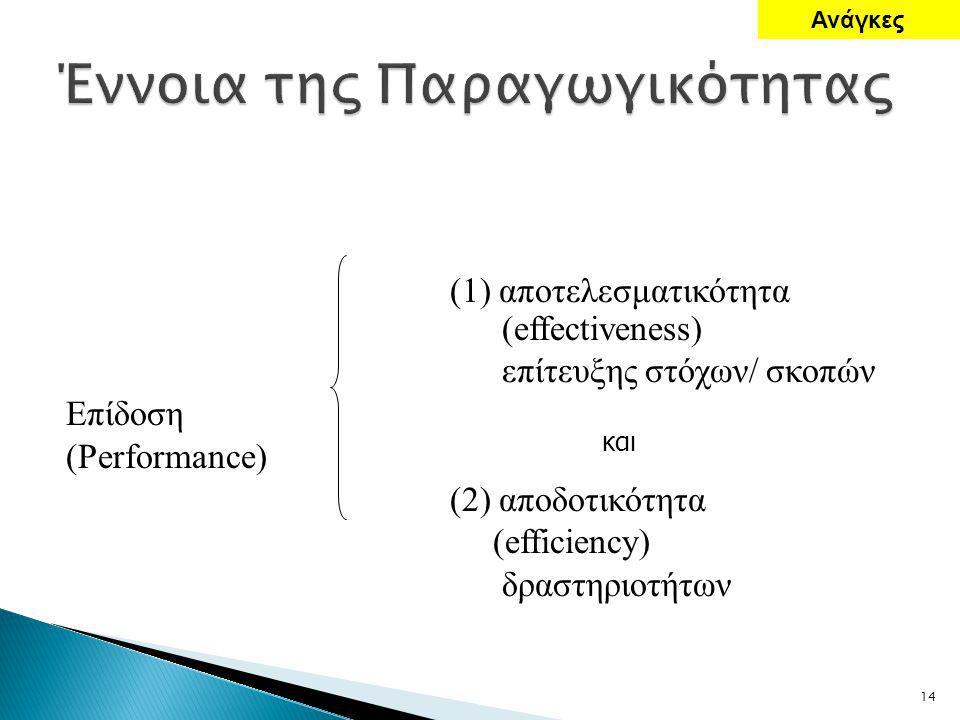 (1) αποτελεσματικότητα (effectiveness) επίτευξης στόχων/ σκοπών Επίδοση (Performance) (2) αποδοτικότητα (efficiency) δραστηριοτήτων και 14 Ανάγκες