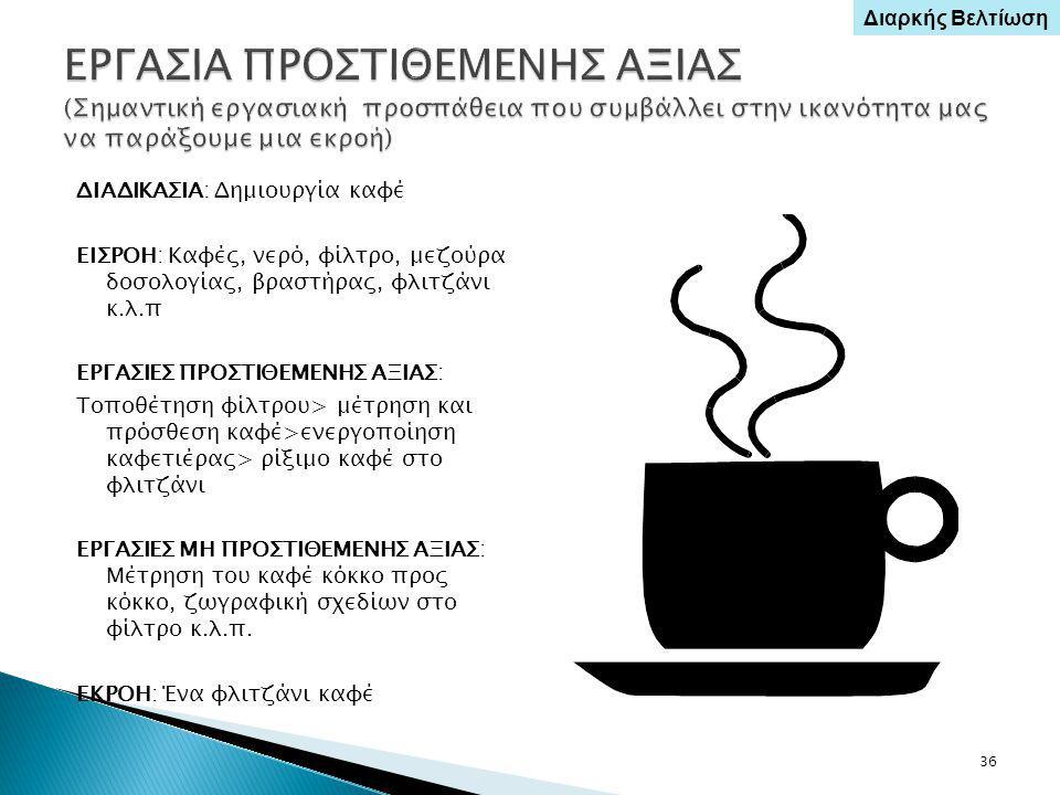 36 ΔΙΑΔΙΚΑΣΙΑ: Δημιουργία καφέ ΕΙΣΡΟΗ: Καφές, νερό, φίλτρο, μεζούρα δοσολογίας, βραστήρας, φλιτζάνι κ.λ.π ΕΡΓΑΣΙΕΣ ΠΡΟΣΤΙΘΕΜΕΝΗΣ ΑΞΙΑΣ: Τοποθέτηση φίλτρου> μέτρηση και πρόσθεση καφέ>ενεργοποίηση καφετιέρας> ρίξιμο καφέ στο φλιτζάνι ΕΡΓΑΣΙΕΣ ΜΗ ΠΡΟΣΤΙΘΕΜΕΝΗΣ ΑΞΙΑΣ: Μέτρηση του καφέ κόκκο προς κόκκο, ζωγραφική σχεδίων στο φίλτρο κ.λ.π.